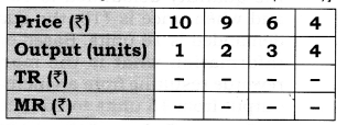 NCERT Solutions for Class 12 Micro Economics Revenue SAQ Q5