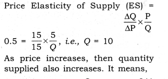 NCERT Solutions for Class 12 Micro Economics Supply Q12.1