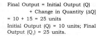 NCERT Solutions for Class 12 Micro Economics Supply Q12.2