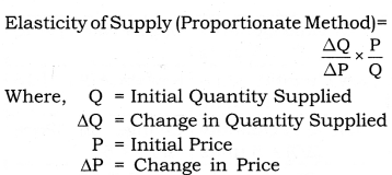 NCERT Solutions for Class 12 Micro Economics Supply Q8.1