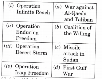 NCERT Solutions for Class 12 Political Science US Hegemony in World Politics Q6