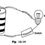 NCERT Solutions for Class 6 Science Chapter 12 Electricity and Circuits LAQ Q1
