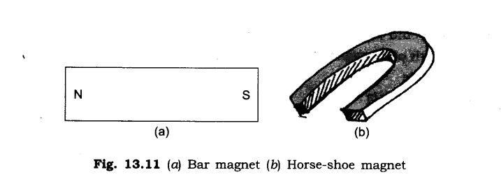 NCERT Solutions for Class 6 Science Chapter 13 Fun with Magnets SAQ Q1