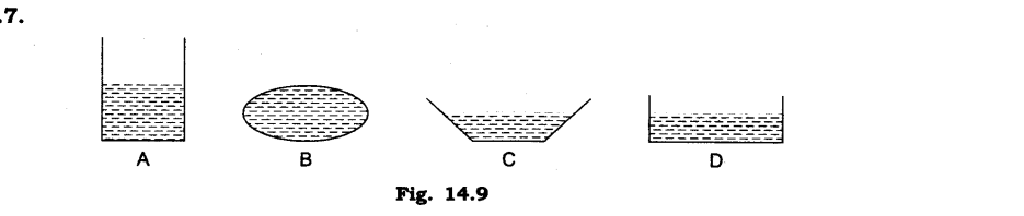 NCERT Solutions for Class 6 Science Chapter 14 Water SAQ Q7