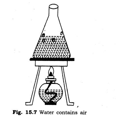 NCERT Solutions for Class 6 Science Chapter 15 Air Around Us Q4