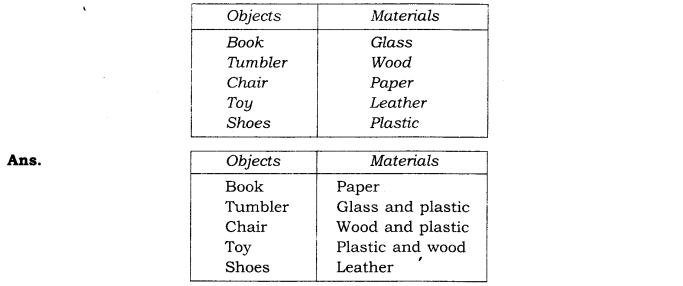 NCERT Solutions for Class 6 Science Chapter 4 Sorting Materials Into Groups Q3