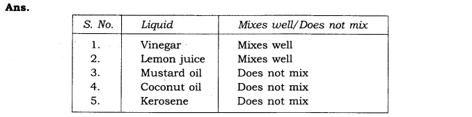 NCERT Solutions for Class 6 Science Chapter 4 Sorting Materials Into Groups SAQ Q10