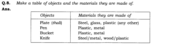 NCERT Solutions for Class 6 Science Chapter 4 Sorting Materials Into Groups SAQ Q8