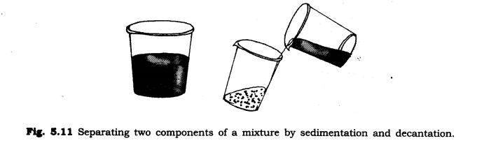 NCERT Solutions for Class 6 Science Chapter 5 Separation of Substances Q5