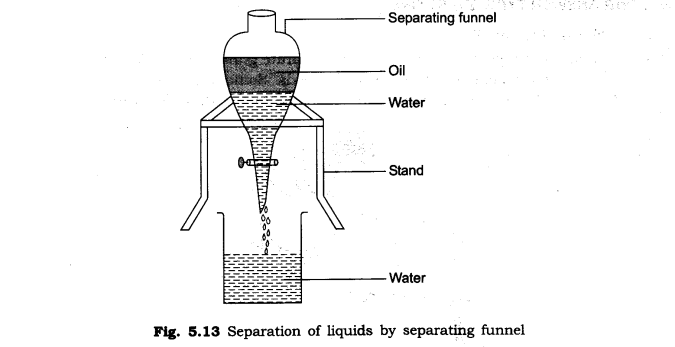 NCERT Solutions for Class 6 Science Chapter 5 Separation of Substances SAQ Q6
