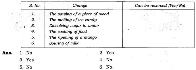 NCERT Solutions for Class 6 Science Chapter 6 Changes Around Us Q3