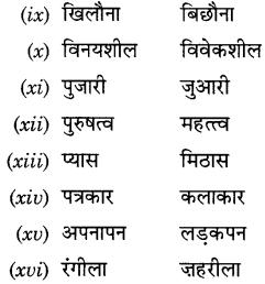 CBSE Class 9 Hindi A व्याकरण प्रत्यय 31