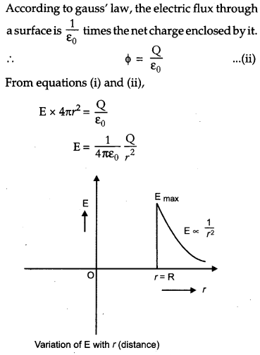 CBSE Previous Year Question Papers Class 12 Physics 2011 Delhi 14
