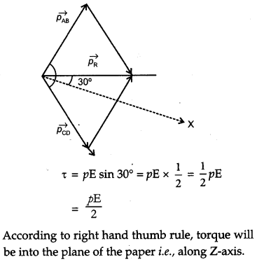 CBSE Previous Year Question Papers Class 12 Physics 2011 Delhi 6