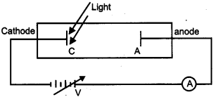 CBSE Previous Year Question Papers Class 12 Physics 2012 Outside Delhi 21