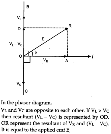 CBSE Previous Year Question Papers Class 12 Physics 2012 Outside Delhi 24