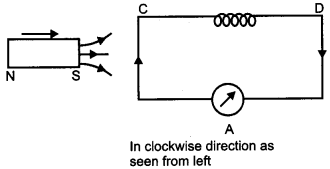 CBSE Previous Year Question Papers Class 12 Physics 2012 Outside Delhi 5