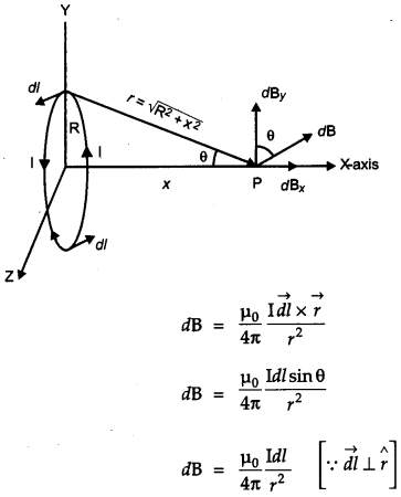 CBSE Previous Year Question Papers Class 12 Physics 2013 Outside Delhi 31