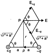 CBSE Previous Year Question Papers Class 12 Physics 2013 Outside Delhi 40