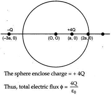 CBSE Previous Year Question Papers Class 12 Physics 2013 Outside Delhi 60