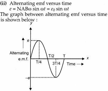 CBSE Previous Year Question Papers Class 12 Physics 2014 Delhi 42
