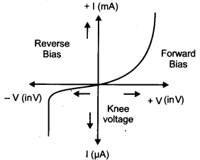CBSE Previous Year Question Papers Class 12 Physics 2014 Delhi 57