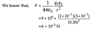 CBSE Previous Year Question Papers Class 12 Physics 2014 Outside Delhi 1