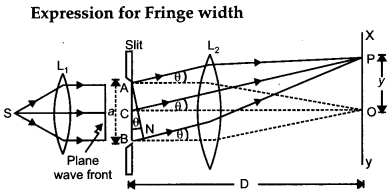 CBSE Previous Year Question Papers Class 12 Physics 2014 Outside Delhi 47
