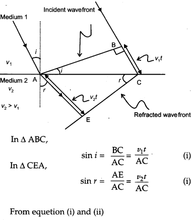 CBSE Previous Year Question Papers Class 12 Physics 2015 Outside Delhi 23