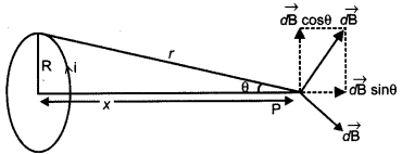 CBSE Previous Year Question Papers Class 12 Physics 2015 Outside Delhi 34
