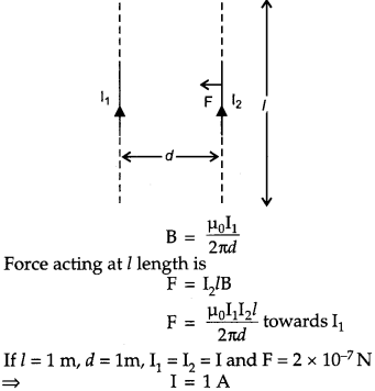 CBSE Previous Year Question Papers Class 12 Physics 2016 Delhi 18