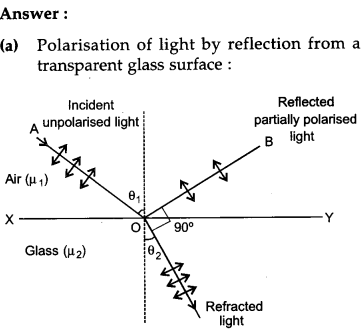 CBSE Previous Year Question Papers Class 12 Physics 2018 25