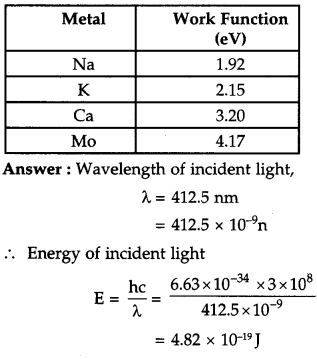 CBSE Previous Year Question Papers Class 12 Physics 2018 7