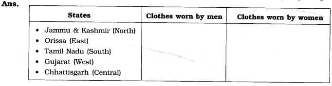 NCERT Solutions For Class 7 History Social Science Chapter 9 The Making Of Regional Cultures Q12
