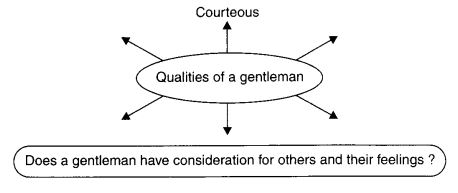 NCERT Solutions for Class 10 English Literature Chapter 1 Two Gentlemen of Verona