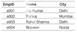 NCERT Solutions for Class 10 Foundation of Information Technology - Introduction to XML 3