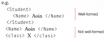 NCERT Solutions for Class 10 Foundation of Information Technology - Introduction to XML 6