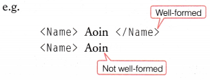 NCERT Solutions for Class 10 Foundation of Information Technology - Introduction to XML 7