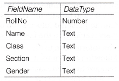 NCERT Solutions for Class 10 Foundation of Information Technology - Microsoft Access 9