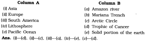 NCERT Solutions for Class 6 Social Science Geography Chapter 5 Major Domains of the Earth Matching Skills