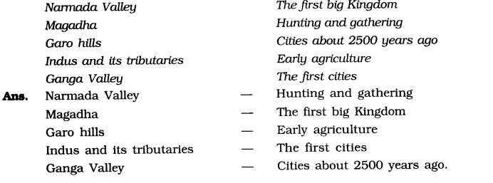 NCERT Solutions for Class 6 Social Science History Chapter 1 What, Where, How and When Q1