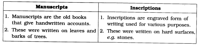 NCERT Solutions for Class 6 Social Science History Chapter 1 What, Where, How and When Q2