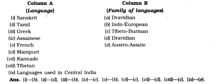 NCERT Solutions for Class 6th Social Science History Chapter 5 What Books and Burials Tell Us Matching Skills