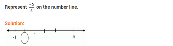NCERT Solutions for Class 8 Maths Chapter 1 Rational Numbers Ex 1.2 q-1.1