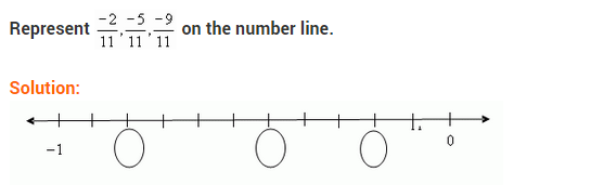 NCERT Solutions for Class 8 Maths Chapter 1 Rational Numbers Ex 1.2 q-2