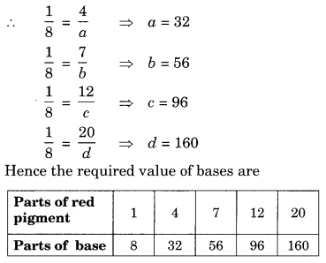 NCERT Solutions for Class 8 Maths Chapter 13 Direct and Inverse Proportions Ex 13.1 Q2.1