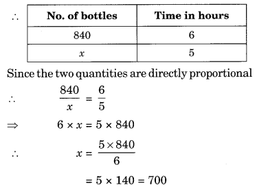 NCERT Solutions for Class 8 Maths Chapter 13 Direct and Inverse Proportions Ex 13.1 Q4