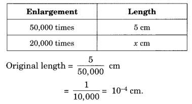 NCERT Solutions for Class 8 Maths Chapter 13 Direct and Inverse Proportions Ex 13.1 Q5.1