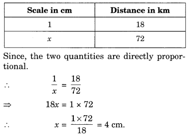 NCERT Solutions for Class 8 Maths Chapter 13 Direct and Inverse Proportions Ex 13.1 Q8