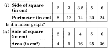 NCERT Solutions for Class 8 Maths Chapter 15 Introduction to Graphs Ex 15.3 Q2